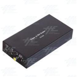 PAL or NTSC to DVI Converter